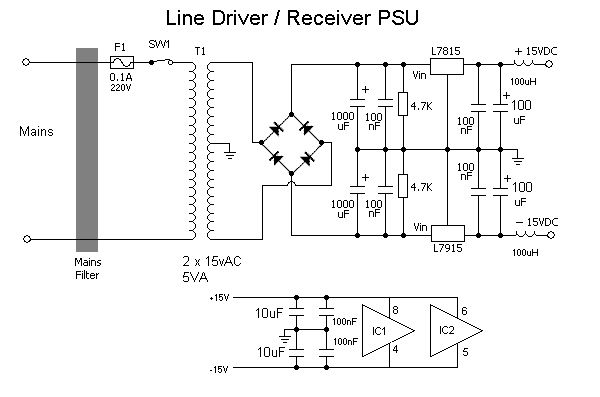Balanced Line Driver / Receiver PSU